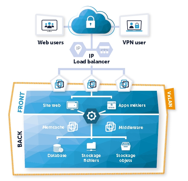 JN Cloud par Jaguar Network
