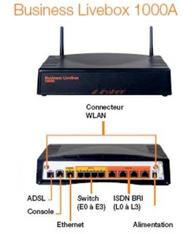 Les offres internet professionnelles et les optimales pro par orange business - Orange optimale pro office ...